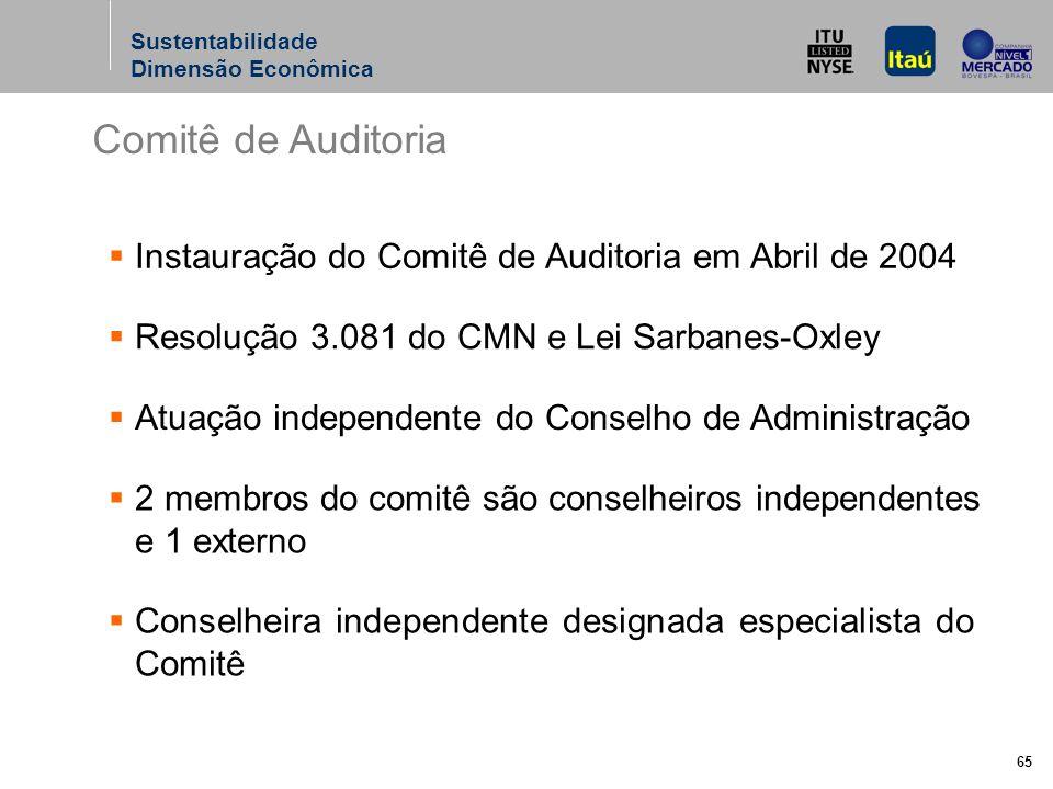 65 Instauração do Comitê de Auditoria em Abril de 2004 Resolução 3.081 do CMN e Lei Sarbanes-Oxley 2 membros do comitê são conselheiros independentes e 1 externo Atuação independente do Conselho de Administração Conselheira independente designada especialista do Comitê Comitê de Auditoria Sustentabilidade Dimensão Econômica
