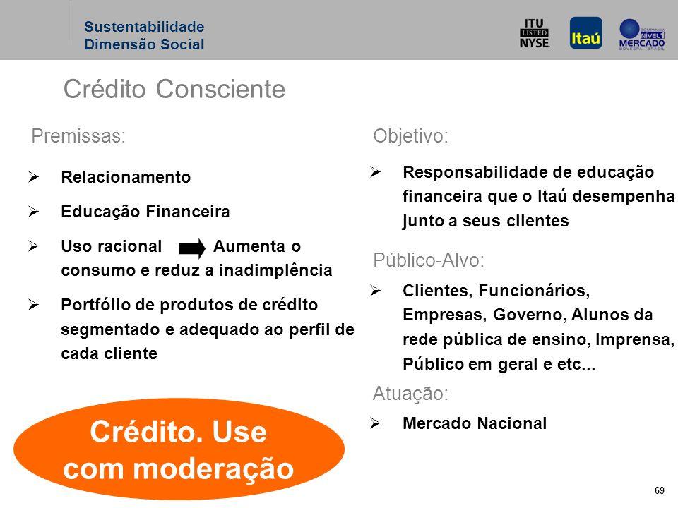 69 Crédito Consciente Relacionamento Educação Financeira Uso racional Aumenta o consumo e reduz a inadimplência Portfólio de produtos de crédito segmentado e adequado ao perfil de cada cliente Crédito.