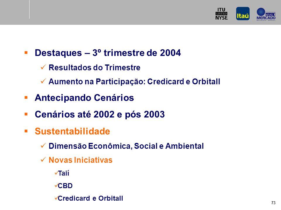 73 Destaques – 3º trimestre de 2004 Resultados do Trimestre Aumento na Participação: Credicard e Orbitall Antecipando Cenários Cenários até 2002 e pós 2003 Sustentabilidade Dimensão Econômica, Social e Ambiental Novas Iniciativas Taií CBD Credicard e Orbitall