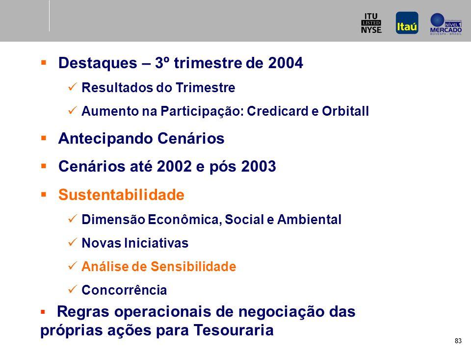 83 Destaques – 3º trimestre de 2004 Resultados do Trimestre Aumento na Participação: Credicard e Orbitall Antecipando Cenários Cenários até 2002 e pós 2003 Sustentabilidade Dimensão Econômica, Social e Ambiental Novas Iniciativas Análise de Sensibilidade Concorrência Regras operacionais de negociação das próprias ações para Tesouraria
