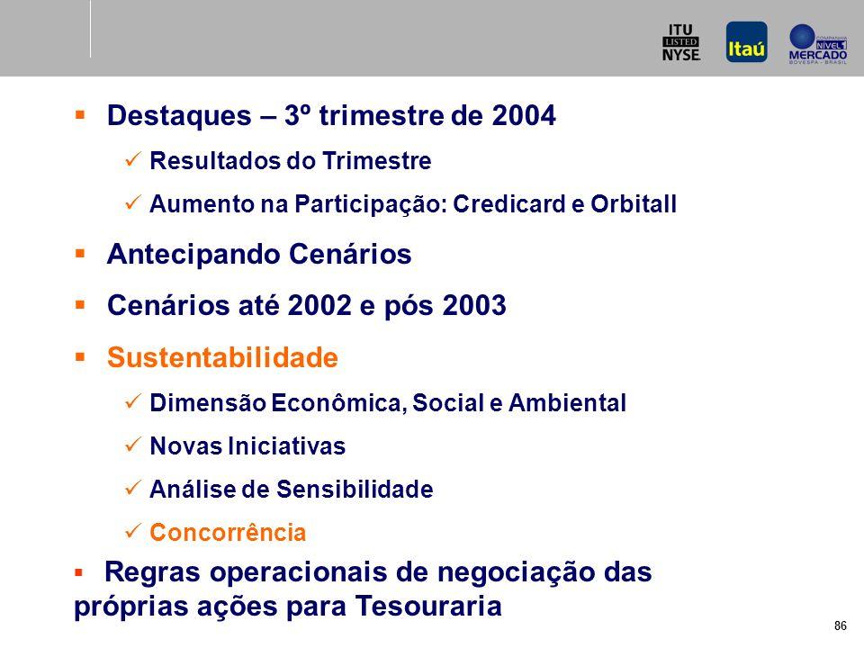 86 Destaques – 3º trimestre de 2004 Resultados do Trimestre Aumento na Participação: Credicard e Orbitall Antecipando Cenários Cenários até 2002 e pós 2003 Sustentabilidade Dimensão Econômica, Social e Ambiental Novas Iniciativas Análise de Sensibilidade Concorrência Regras operacionais de negociação das próprias ações para Tesouraria