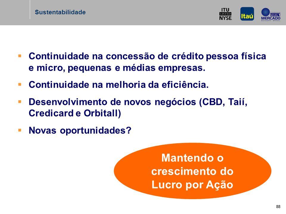 88 Continuidade na concessão de crédito pessoa física e micro, pequenas e médias empresas.