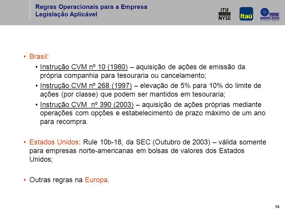 94 Regras Operacionais para a Empresa Legislação Aplicável Brasil: Instrução CVM nº 10 (1980) – aquisição de ações de emissão da própria companhia para tesouraria ou cancelamento; Instrução CVM nº 268 (1997) – elevação de 5% para 10% do limite de ações (por classe) que podem ser mantidos em tesouraria; Instrução CVM nº 390 (2003) – aquisição de ações próprias mediante operações com opções e estabelecimento de prazo máximo de um ano para recompra.