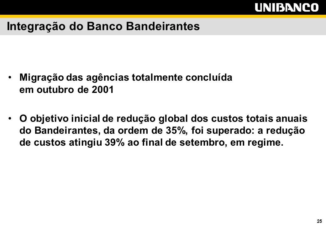 25 Migração das agências totalmente concluída em outubro de 2001 O objetivo inicial de redução global dos custos totais anuais do Bandeirantes, da ordem de 35%, foi superado: a redução de custos atingiu 39% ao final de setembro, em regime.
