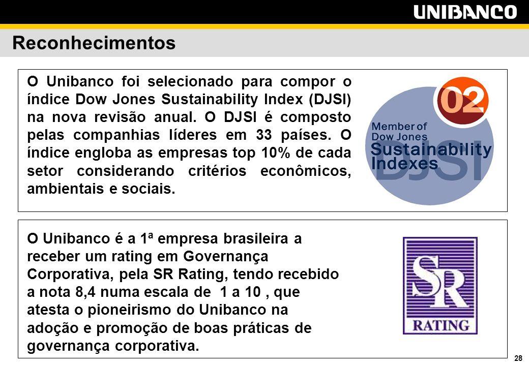 28 Reconhecimentos O Unibanco foi selecionado para compor o índice Dow Jones Sustainability Index (DJSI) na nova revisão anual.