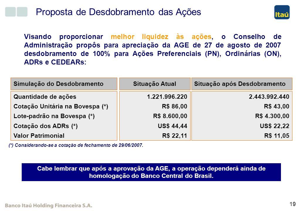 19 Proposta de Desdobramento das Ações Quantidade de ações Cotação Unitária na Bovespa (*) Lote-padrão na Bovespa (*) Cotação dos ADRs (*) Valor Patri