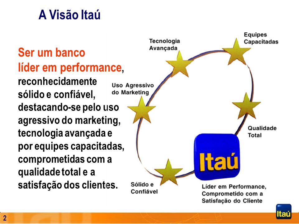 1 A Visão Itaú Ser um banco líder em performance, reconhecidamente sólido e confiável, destacando-se pelo uso agressivo do marketing, tecnologia avanç