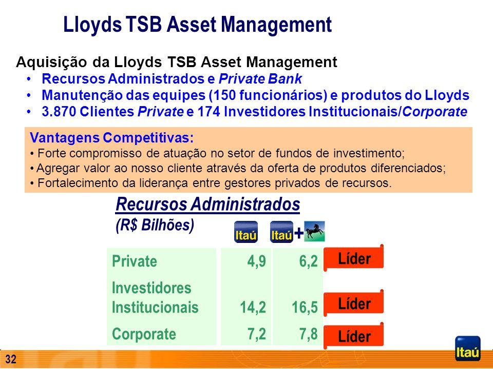 31 R$ Milhões Dez/95Dez/96Dez/97Dez/98Dez/99Dez/00Set/01 10,3 14,2 17,7 21,1 32,0 42,0 R$ Bilhões 53,5 4,6 LAM - Lloyds Asset Management O ágio de R$