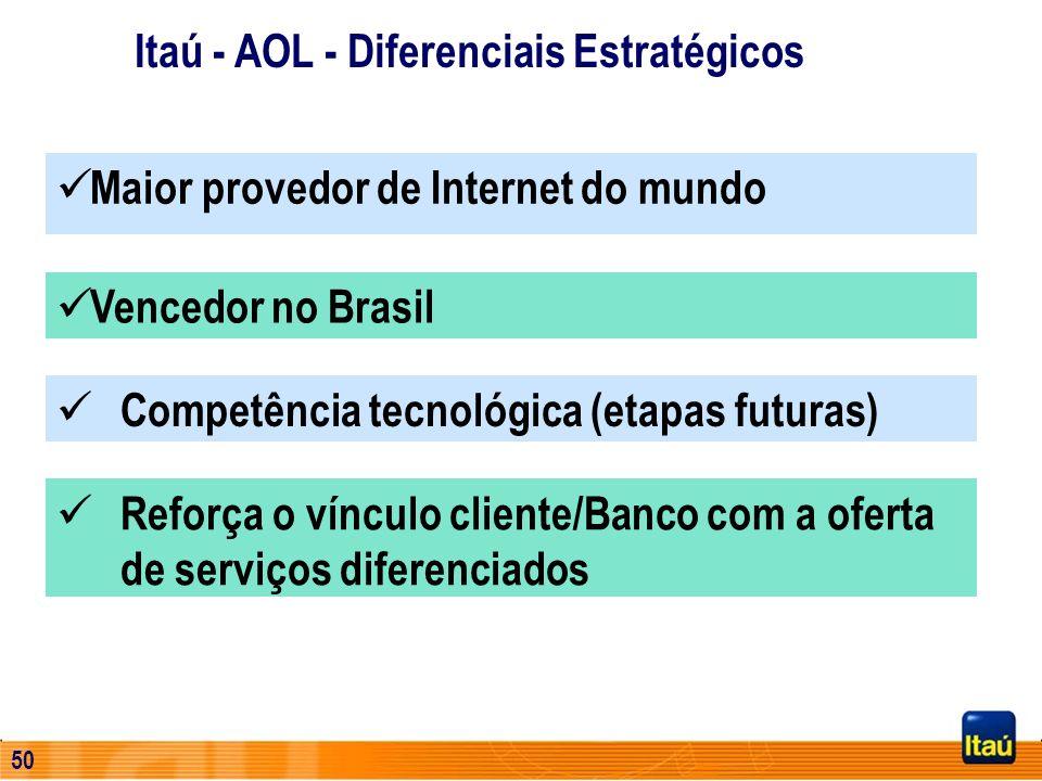 49 PC & Internet Banking ¹ Quantidade de Transações e Clientes 154 157 42 41 51 79 111 1.794 284 477 813 0 40 80 120 160 1995199619971998199920002001*