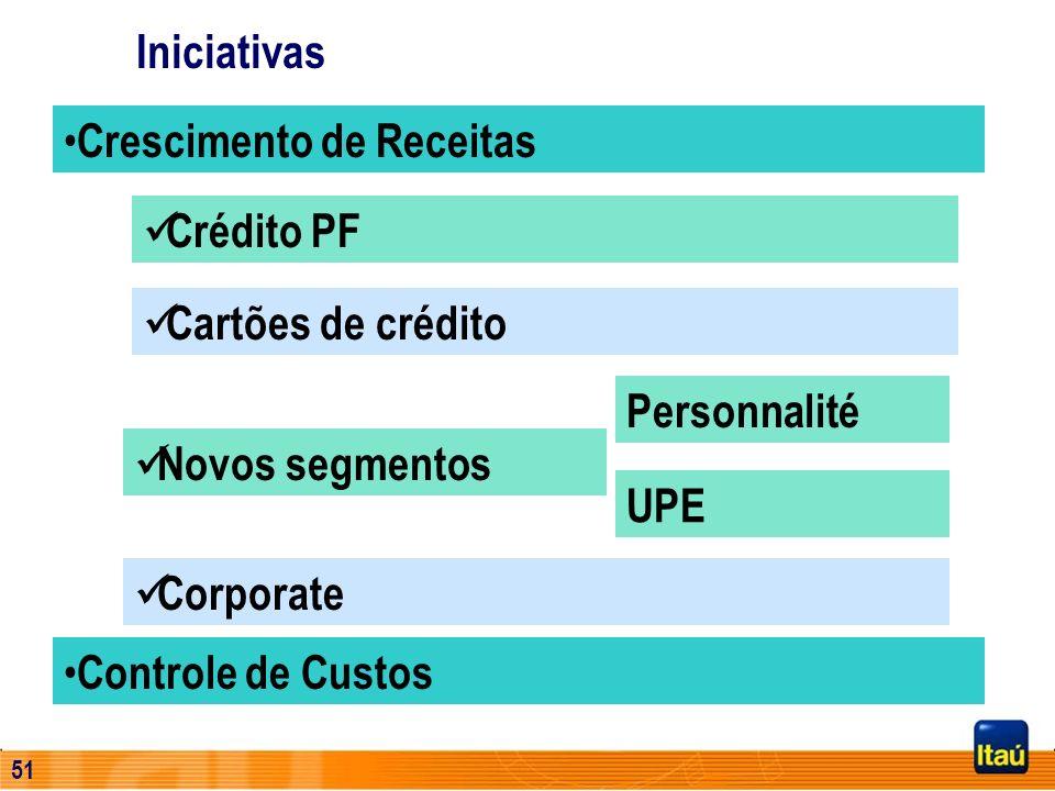 50 Itaú - AOL - Diferenciais Estratégicos Maior provedor de Internet do mundo Vencedor no Brasil Competência tecnológica (etapas futuras) Reforça o ví