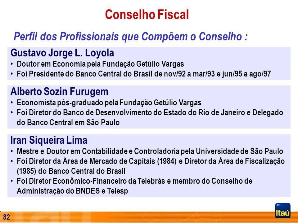 81 Perfil dos Novos Conselheiros Independentes: Conselho de Administração Pérsio Arida Ex-Presidente do Banco Central do Brasil PhD pelo Massachusetts