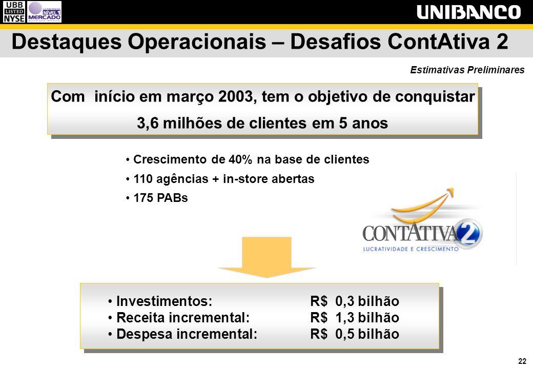 22 Com início em março 2003, tem o objetivo de conquistar 3,6 milhões de clientes em 5 anos Destaques Operacionais – Desafios ContAtiva 2 Crescimento