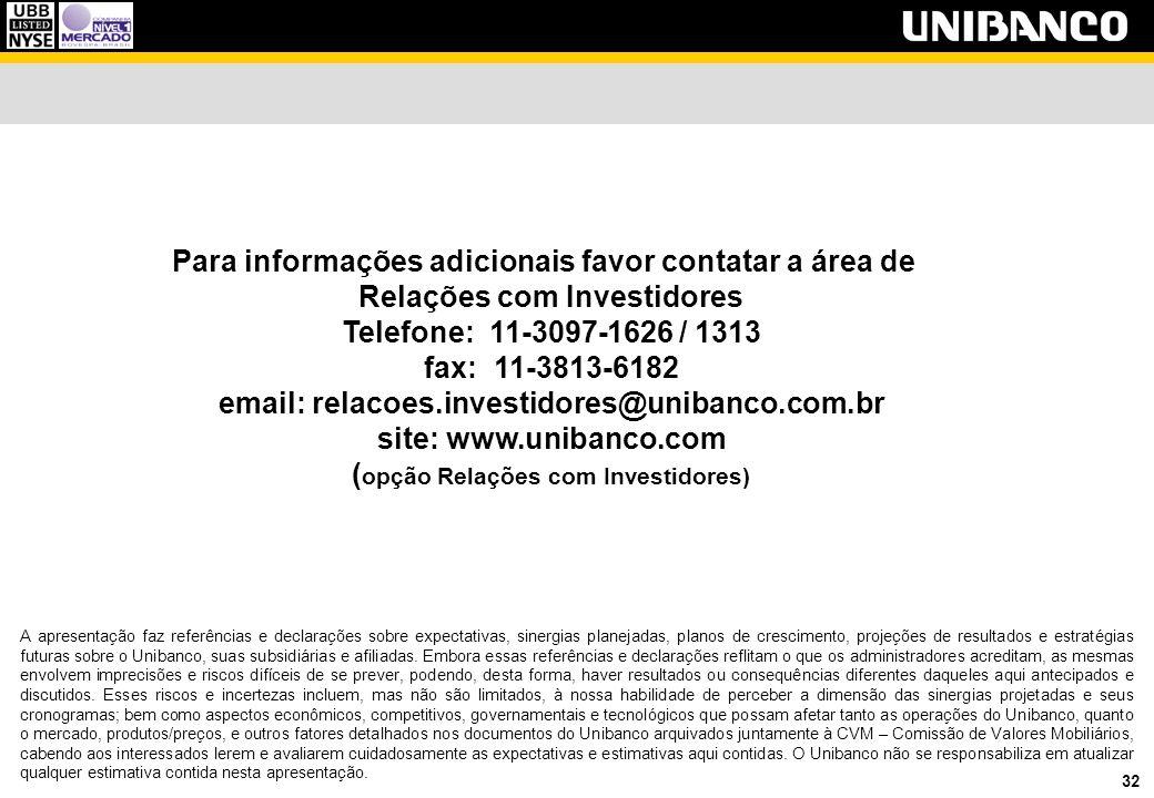 32 Para informações adicionais favor contatar a área de Relações com Investidores Telefone: 11-3097-1626 / 1313 fax: 11-3813-6182 email: relacoes.inve