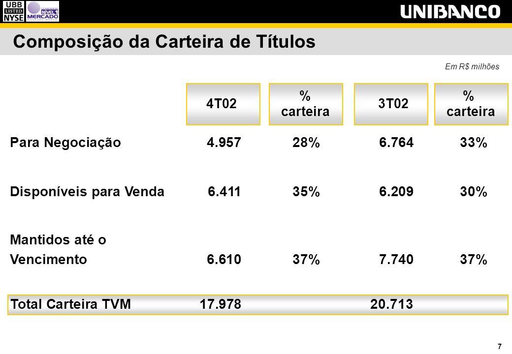 7 % carteira Para Negociação4.95728%6.76433% Disponíveis para Venda6.41135%6.20930% Mantidos até o Vencimento6.61037%7.74037% Total Carteira TVM17.978