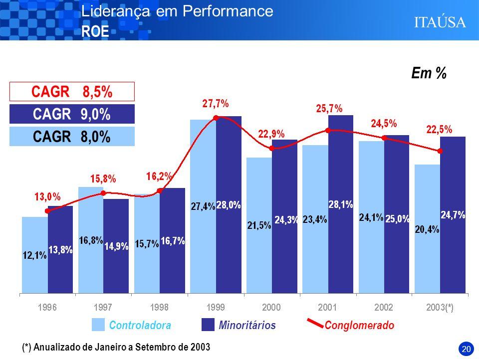 19 (*) 30 de Setembro de 2003 CAGR18,0% R$ Milhões Liderança em Performance Patrimônio Líquido - Conglomerado