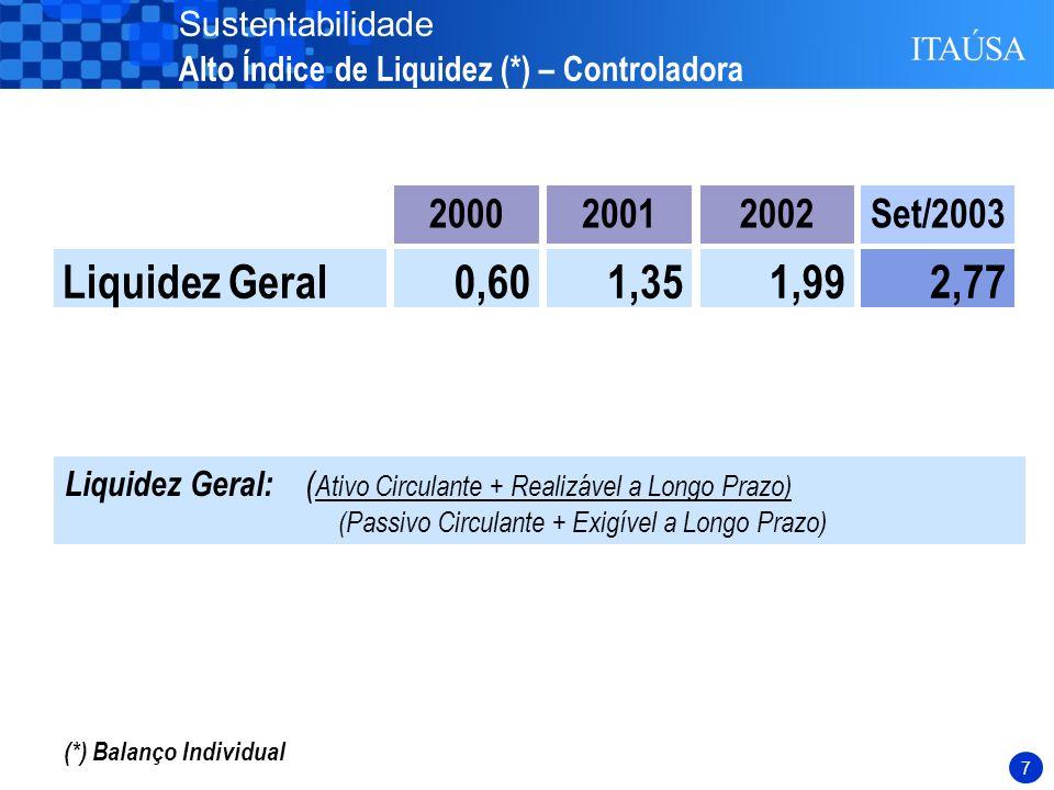 Sustentabilidade e Presença Internacional