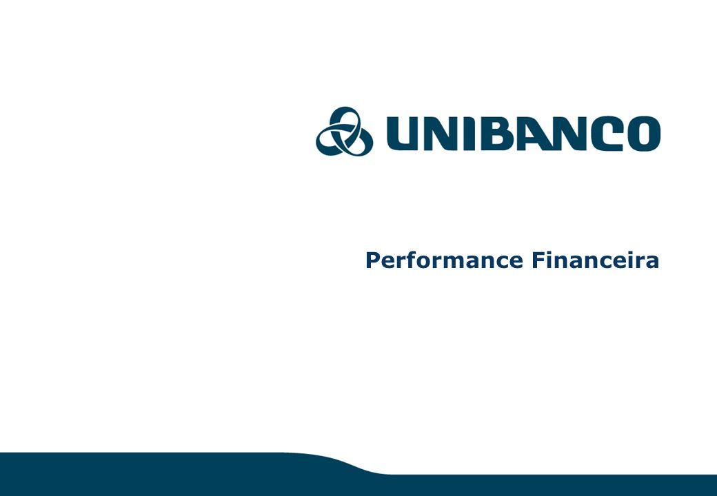 Relações com Investidores 21 Performance Financeira