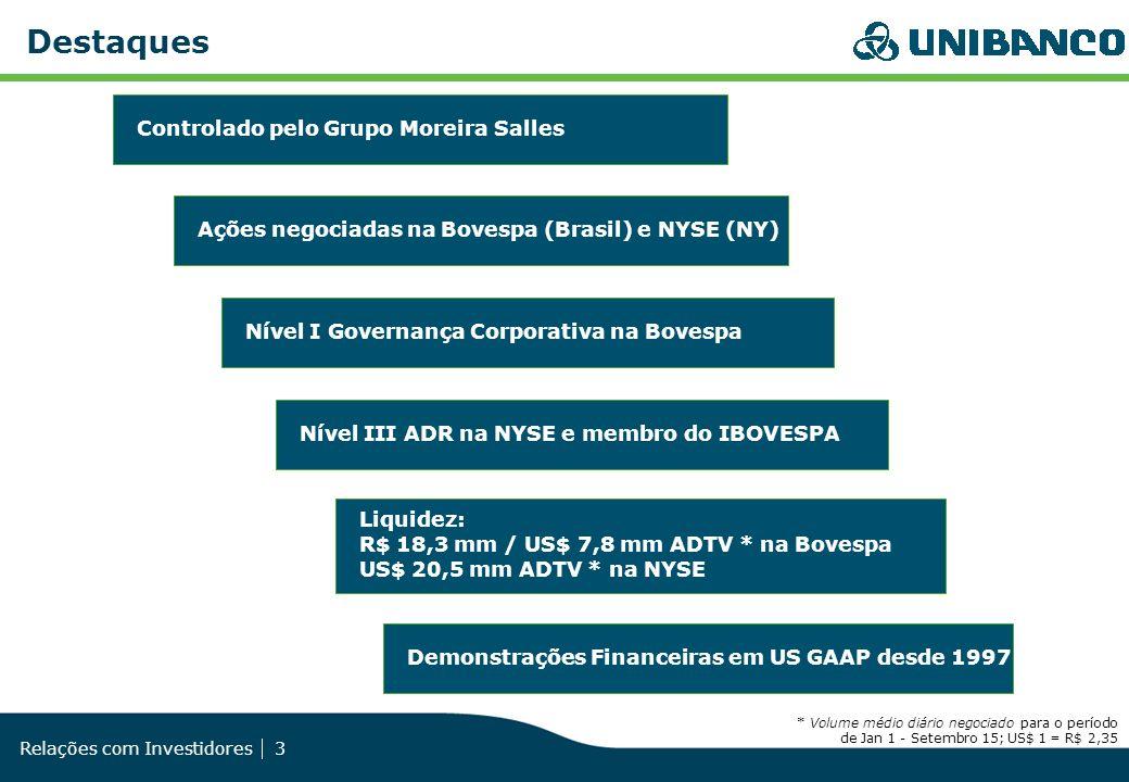 Relações com Investidores 3 Destaques Ações negociadas na Bovespa (Brasil) e NYSE (NY) Nível III ADR na NYSE e membro do IBOVESPA Liquidez: R$ 18,3 mm