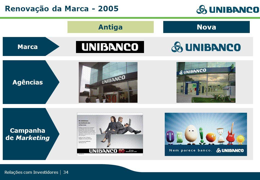 Relações com Investidores 34 Antiga Renovação da Marca - 2005 Marca Agências Campanha de Marketing Nova