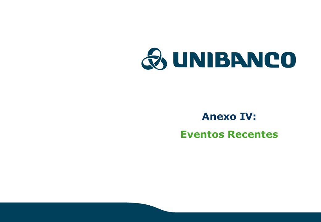 Relações com Investidores 39 Anexo IV: Eventos Recentes