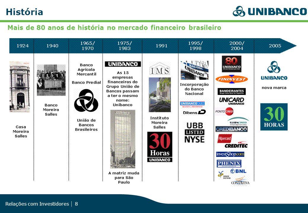 Relações com Investidores 8 Mais de 80 anos de história no mercado financeiro brasileiro História
