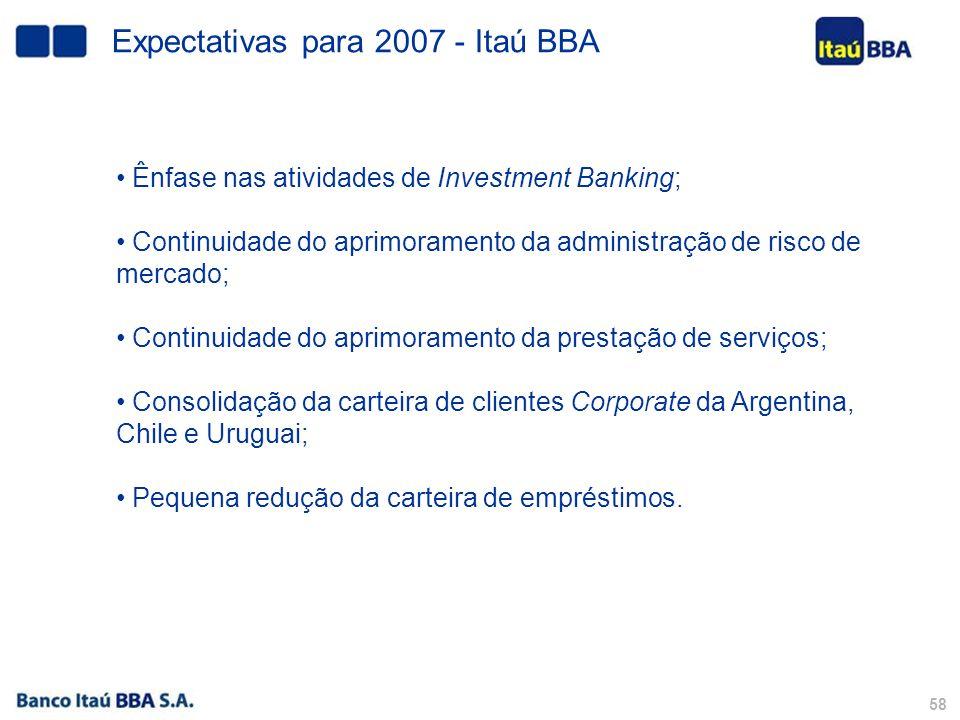 57 Potencial de Financiamento Fonte: PNAD 2005 (20 anos)