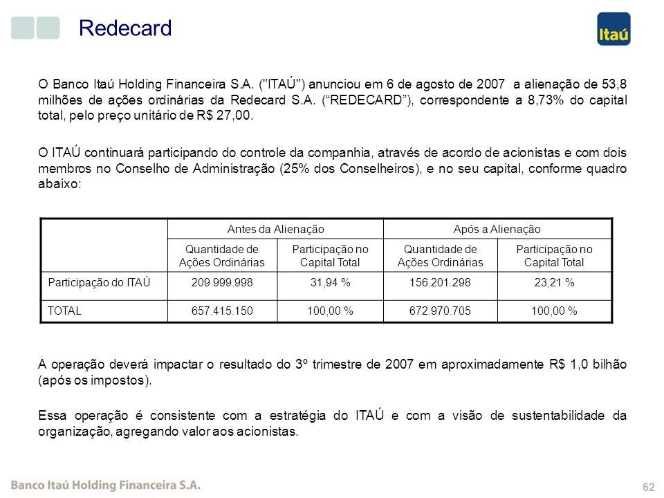61 Unidades Externas – Principais Indicadores Ativos Empréstimos Argentina 1,6 1,1 Patrimônio Líquido 0,2 Uruguai 2,0 0,9 0,2 Chile 7,5 5,3 0,8 R$ Bilhões Argentina Crescimento do país e do mercado é promissor Ganho de Escala na Operação Varejo: Foco em Pessoa Juridica e Redesenho de Pessoa Física Chile Grau de Investimento: Aprendizado Ganho de Escala na Operação Oportunidade de crescimento orgânico e inorgânico Uruguai Operação líder no país em vários segmentos Potencial de sinergia, principalmente com a Argentina Possível modelo de consumer finance no Cone Sul Jun/07 ROE (%) 7,8%24,7% 9,3%