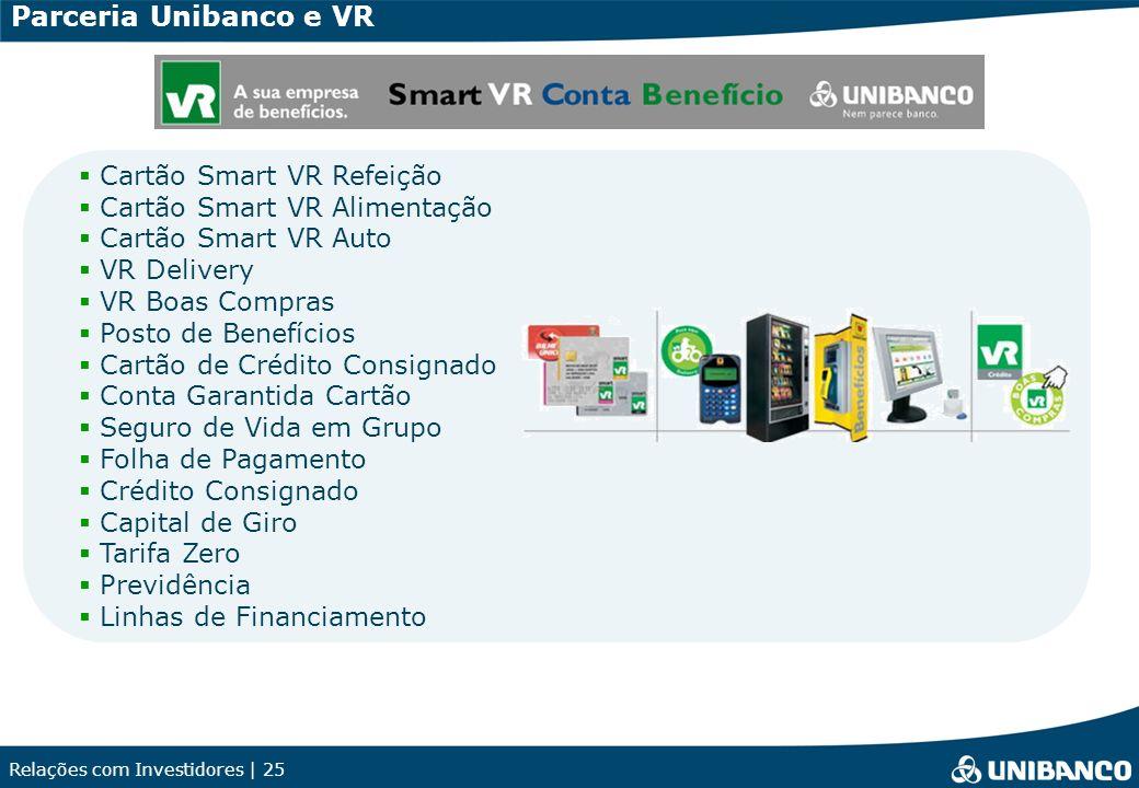 Relações com Investidores | 25 Parceria Unibanco e VR Cartão Smart VR Refeição Cartão Smart VR Alimentação Cartão Smart VR Auto VR Delivery VR Boas Co