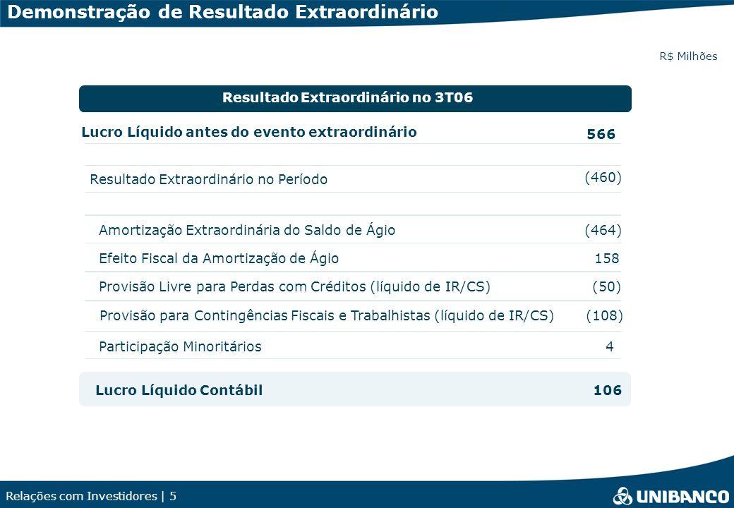 Relações com Investidores | 6 Destaques Ativos Os ativos totais do Unibanco ultrapassaram o valor de R$ 100 bilhões no 3T06 Melhora na qualidade da carteira de crédito Crescimento de 3,3% no trimestre Evolução de 17,5% em 12 meses.