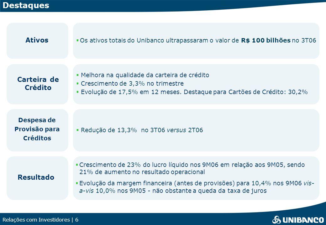 Relações com Investidores | 6 Destaques Ativos Os ativos totais do Unibanco ultrapassaram o valor de R$ 100 bilhões no 3T06 Melhora na qualidade da ca