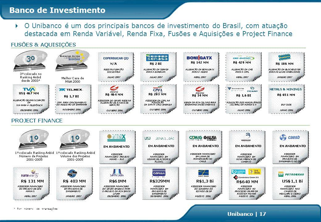 Investor Relations | page 17 Unibanco | 17 Banco de Investimento O Unibanco é um dos principais bancos de investimento do Brasil, com atuação destacada em Renda Variável, Renda Fixa, Fusões e Aquisições e Project Finance ¹ Por número de transações