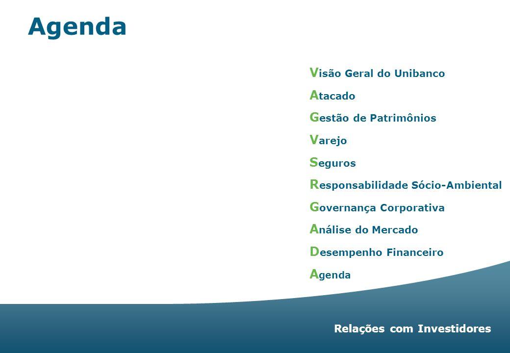Investor Relations | page 43 Unibanco | 43 Fonte: SUSEP Liderança 1997 4,6% 1999 5,1% 2001 8,6% 2003 15,2% 2005 22,7% 27,1% 2006 *Junho de 2007 Evolução da participação de mercado – Riscos Patrimoniais + 27,4 p.p.