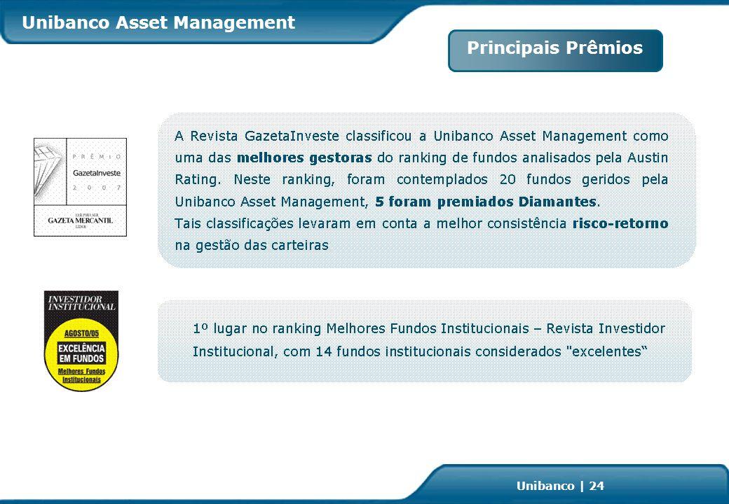 Investor Relations | page 24 Unibanco | 24 Unibanco Asset Management Principais Prêmios