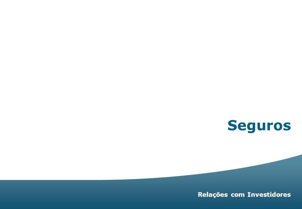 Investor Relations | page 42 Unibanco | 42 Relações com Investidores Seguros
