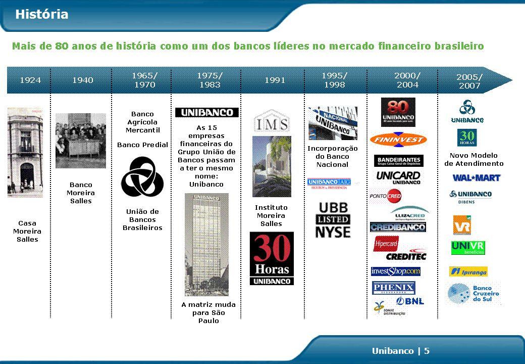 Investor Relations | page 46 Unibanco | 46 Prêmio Ganho Índice de Sinistralidade 487 650 625 2T061T072T07 33,5% Lucro Líquido 88 69 97 2T061T072T07 47,3% 2T06 45,0% 2T07 47,3% 1T07 94,0% 2T06 94,6% 2T07 94,4% 1T07 Índice Combinado Seguros e Previdência Privada R$ Milhões