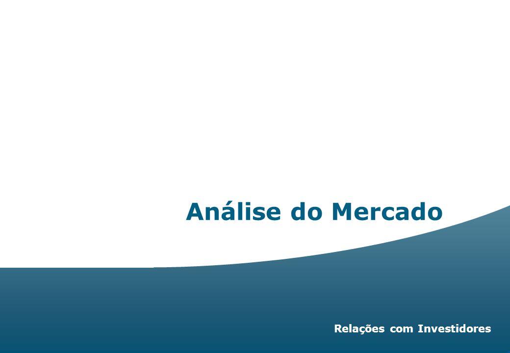 Investor Relations | page 60 Unibanco | 60 Relações com Investidores Análise do Mercado