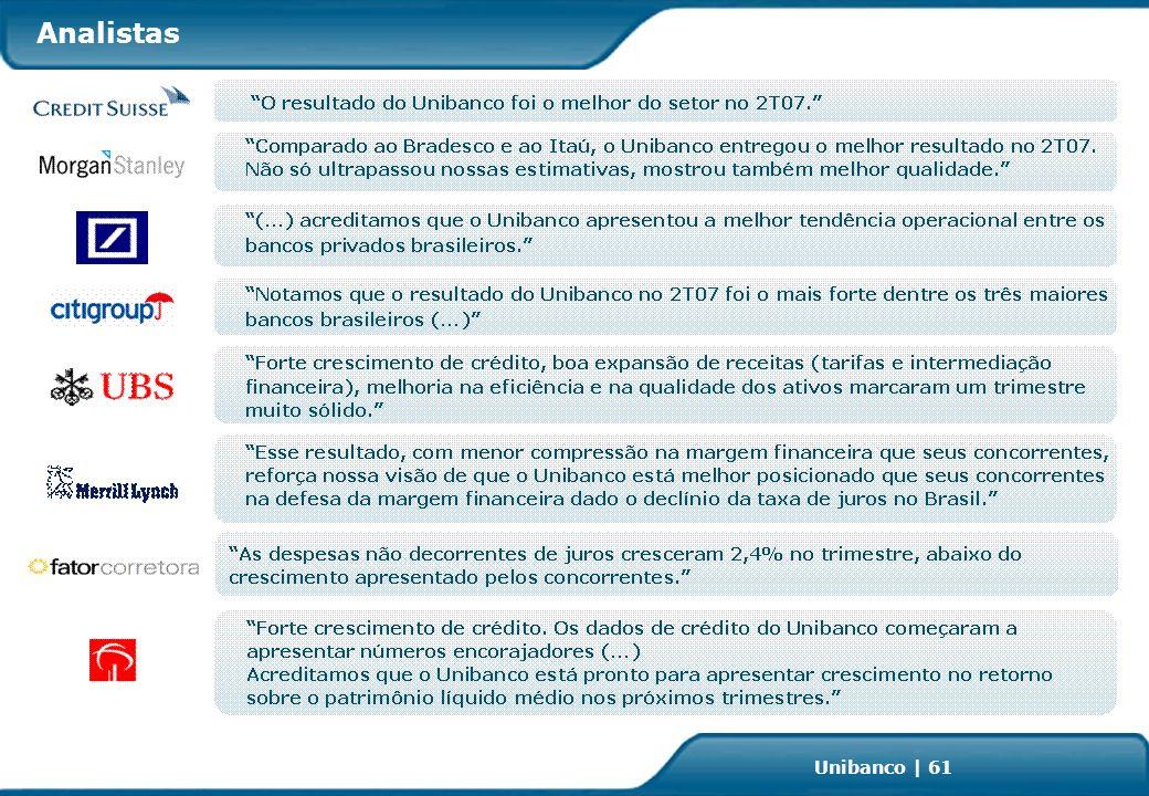 Investor Relations | page 61 Unibanco | 61 Analistas