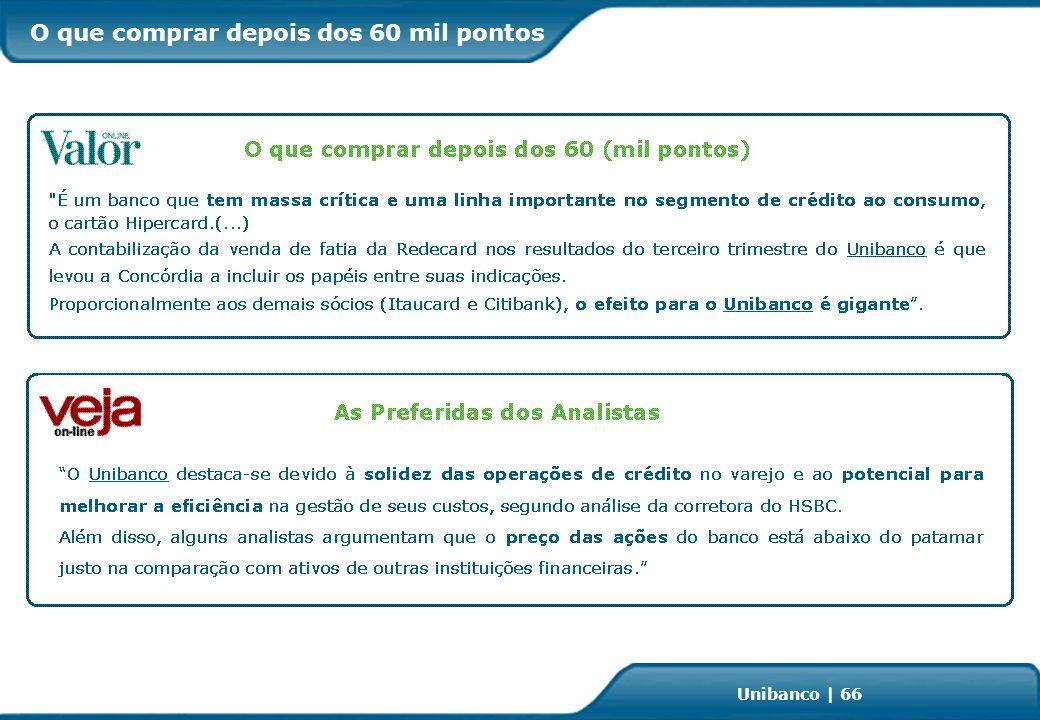Investor Relations | page 66 Unibanco | 66 O que comprar depois dos 60 mil pontos