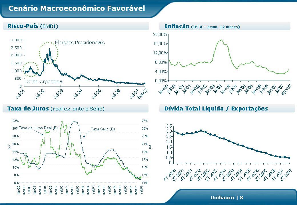 Investor Relations | page 49 Unibanco | 49 Instituto Unibanco