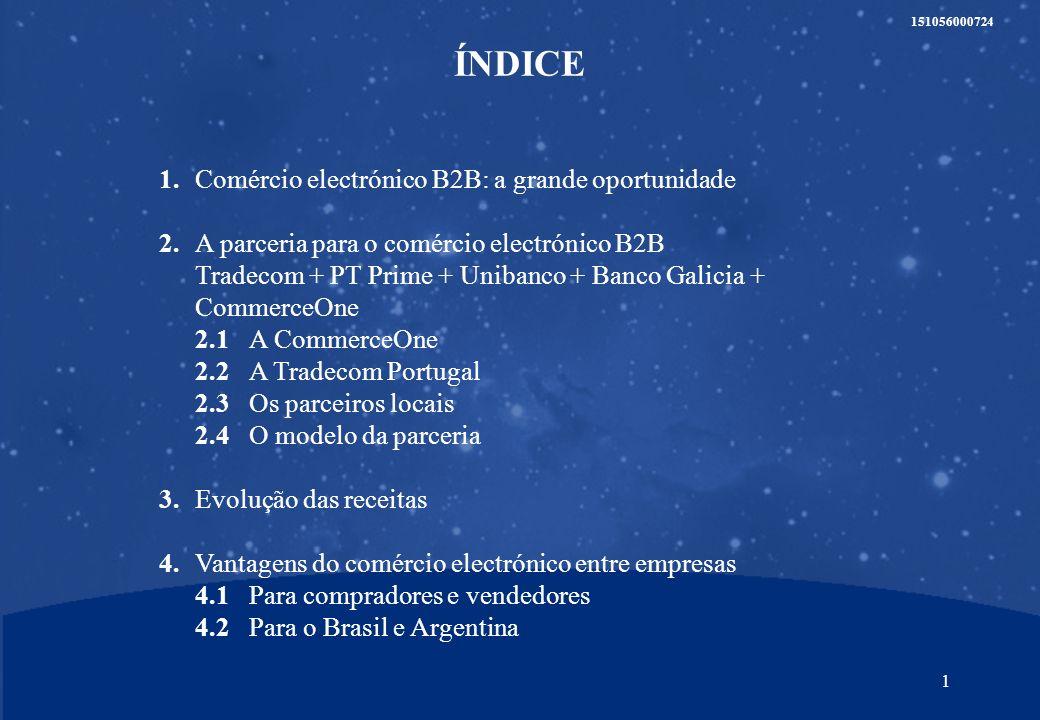 1 151056000724 ÍNDICE 1.2. 3. 4.