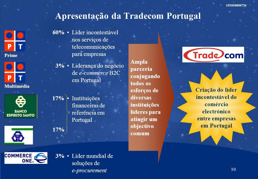 9 151056000724 2.2A Tradecom Portugal