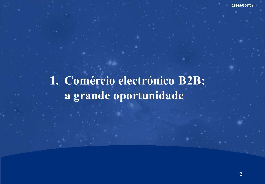 1 151056000724 ÍNDICE 1. 2. 3. 4. Comércio electrónico B2B: a grande oportunidade A parceria para o comércio electrónico B2B Tradecom + PT Prime + Uni