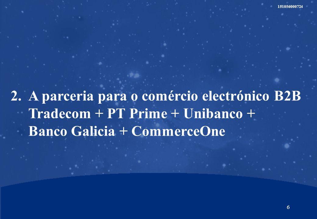 5 151056000724 Enormes oportunidades no mercado argentino de comércio electrónico entre empresas Milhões de dólares TCCA 163% Fonte:IDC - Investigação