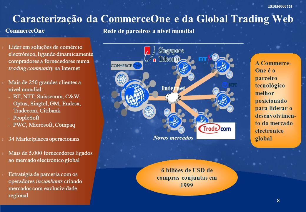 8 151056000724 Caracterização da CommerceOne e da Global Trading Web l Líder em soluções de comércio electrónico, ligando dinamicamente compradores a fornecedores numa trading community na Internet l Mais de 250 grandes clientes a nível mundial: – BT, NTT, Suissecom, C&W, Optus, Singtel, GM, Endesa, Tradecom, Citibank – PeopleSoft – PWC, Microsoft, Compaq l 34 Marketplaces operacionais l Mais de 5.000 fornecedores ligados ao mercado electrónico global l Estratégia de parceria com os operadores incumbents criando mercados com exclusividade regional CommerceOne 6 biliões de USD de compras conjuntas em 1999 A Commerce- One é o parceiro tecnológico melhor posicionado para liderar o desenvolvimen- to do mercado electrónico global Rede de parceiros a nível mundial