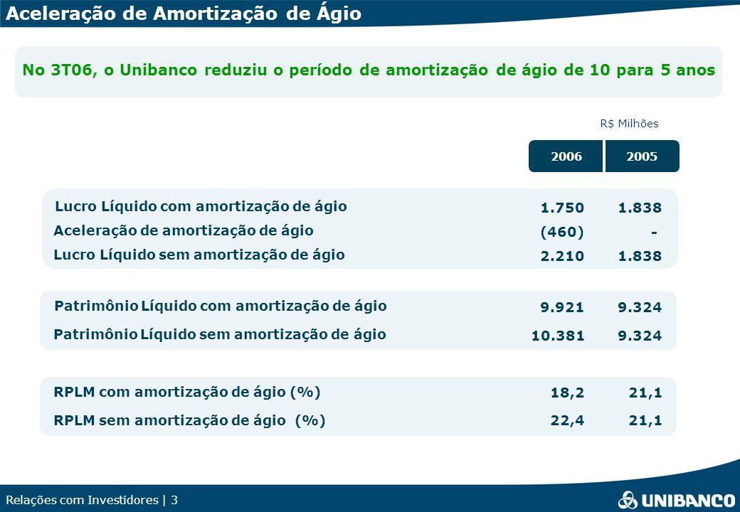 Relações com Investidores | 3 20062005 1.7501.838 Aceleração de Amortização de Ágio No 3T06, o Unibanco reduziu o período de amortização de ágio de 10 para 5 anos R$ Milhões Lucro Líquido sem amortização de ágio Lucro Líquido com amortização de ágio Patrimônio Líquido sem amortização de ágio Patrimônio Líquido com amortização de ágio RPLM sem amortização de ágio (%) RPLM com amortização de ágio (%) 2.2101.838 9.9219.324 10.3819.324 18,221,1 22,421,1 Aceleração de amortização de ágio (460)- 20062005