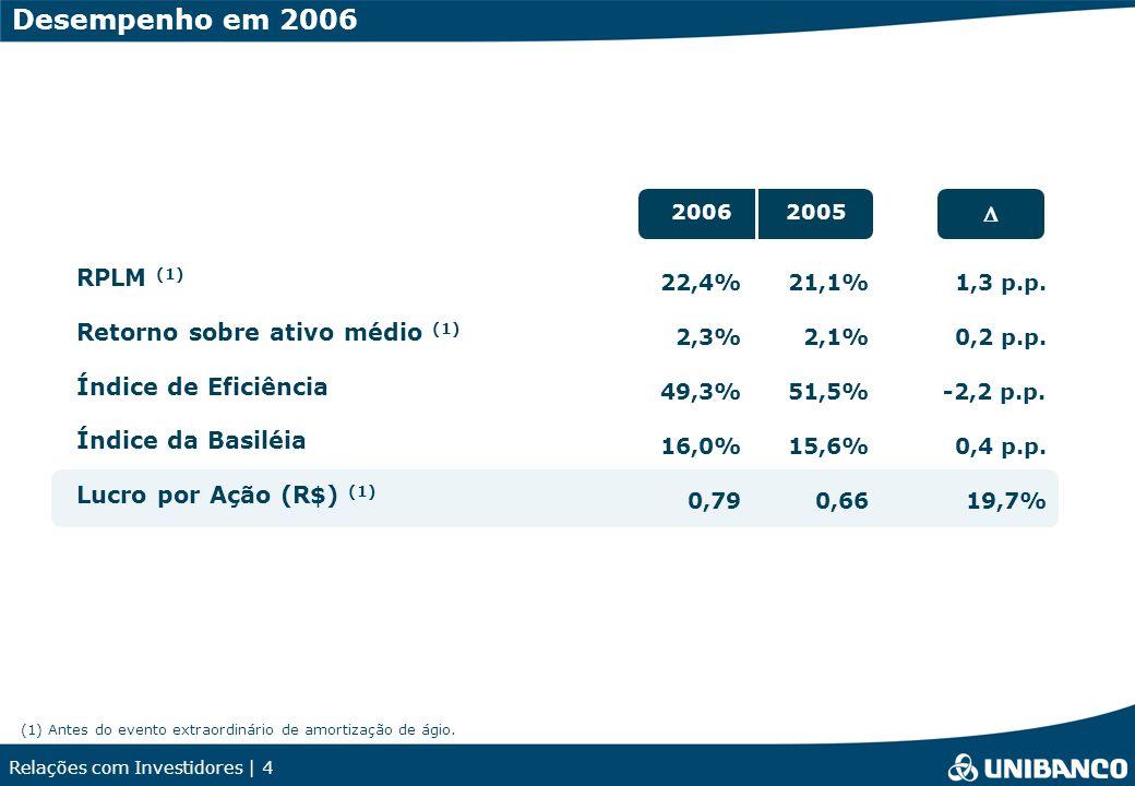 Relações com Investidores | 4 Desempenho em 2006 (1) Antes do evento extraordinário de amortização de ágio.