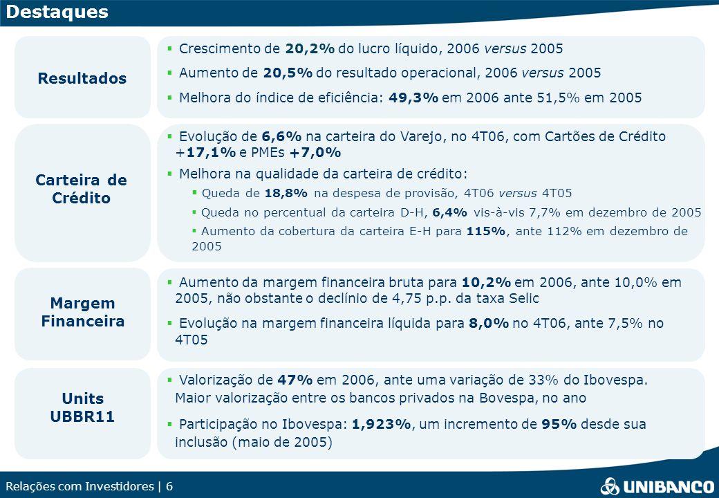 Relações com Investidores | 6 Destaques Carteira de Crédito Resultados Crescimento de 20,2% do lucro líquido, 2006 versus 2005 Aumento de 20,5% do resultado operacional, 2006 versus 2005 Melhora do índice de eficiência: 49,3% em 2006 ante 51,5% em 2005 Units UBBR11 Valorização de 47% em 2006, ante uma variação de 33% do Ibovespa.