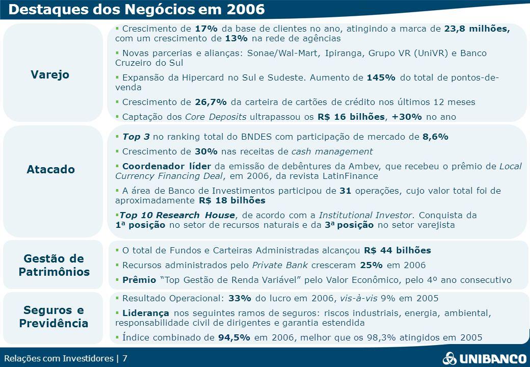 Relações com Investidores | 7 Destaques dos Negócios em 2006 Atacado Varejo Seguros e Previdência Gestão de Patrimônios Resultado Operacional: 33% do lucro em 2006, vis-à-vis 9% em 2005 Liderança nos seguintes ramos de seguros: riscos industriais, energia, ambiental, responsabilidade civil de dirigentes e garantia estendida Índice combinado de 94,5% em 2006, melhor que os 98,3% atingidos em 2005 Crescimento de 17% da base de clientes no ano, atingindo a marca de 23,8 milhões, com um crescimento de 13% na rede de agências Novas parcerias e alianças: Sonae/Wal-Mart, Ipiranga, Grupo VR (UniVR) e Banco Cruzeiro do Sul Expansão da Hipercard no Sul e Sudeste.