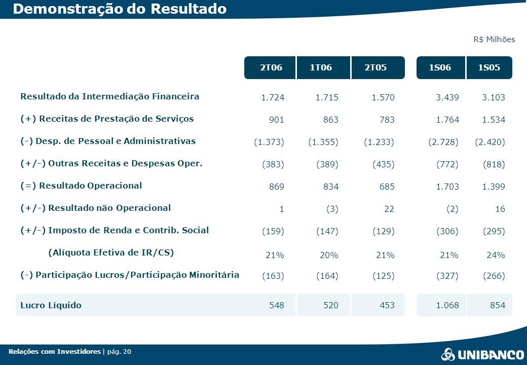 Relações com Investidores | pág.