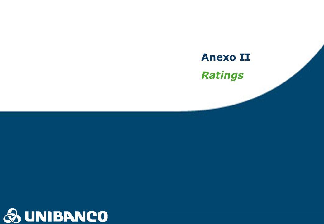 Relações com Investidores | pág. 38 Anexo II Ratings